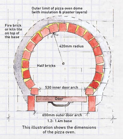 Diy Project How To Build A Pizza Oven Thisnzlife